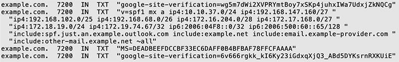 DNS Querying - Spam Detection & Site Verification