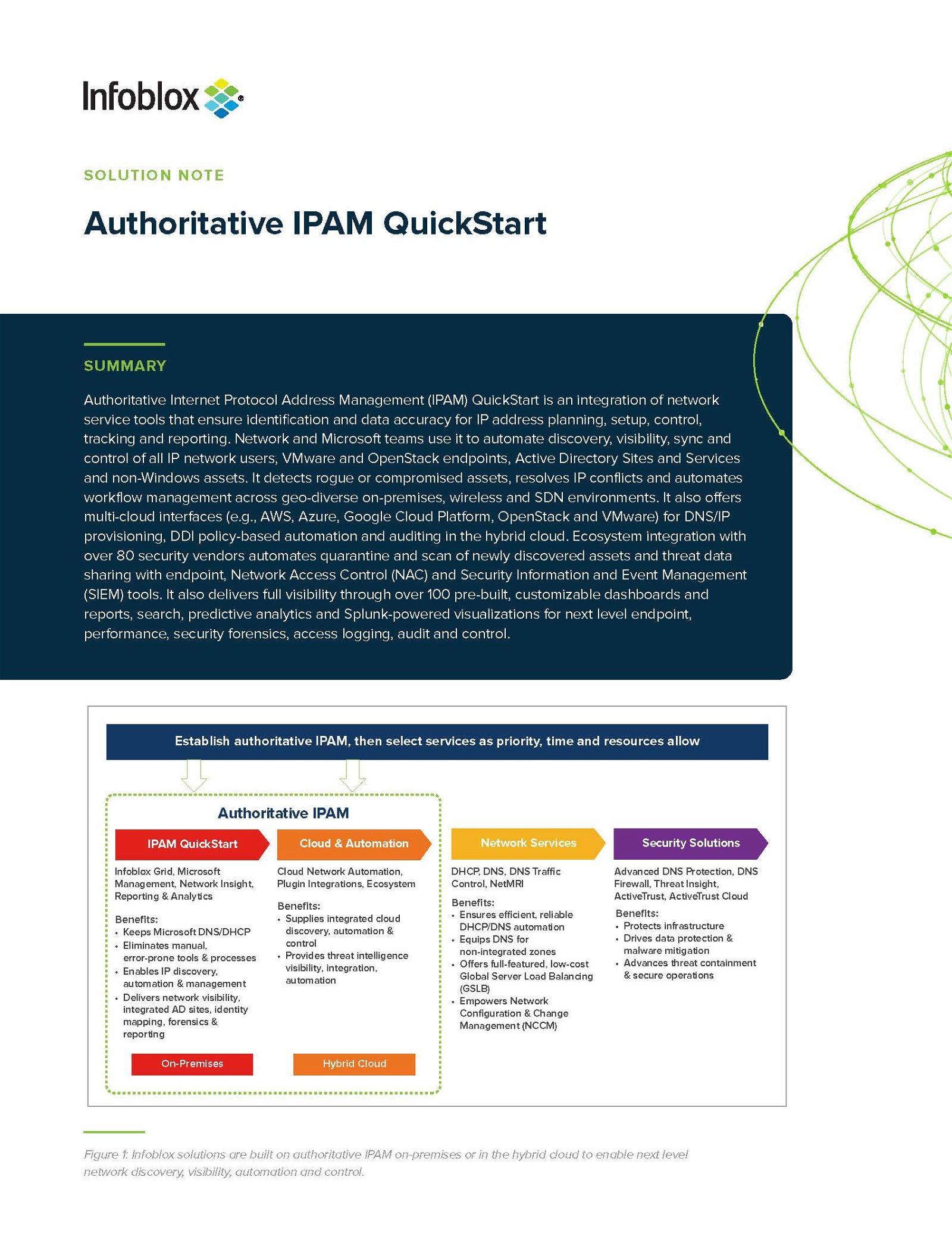 Authoritative IPAM QuickStart