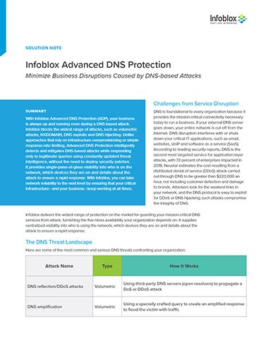 Infoblox Advanced DNS Protection